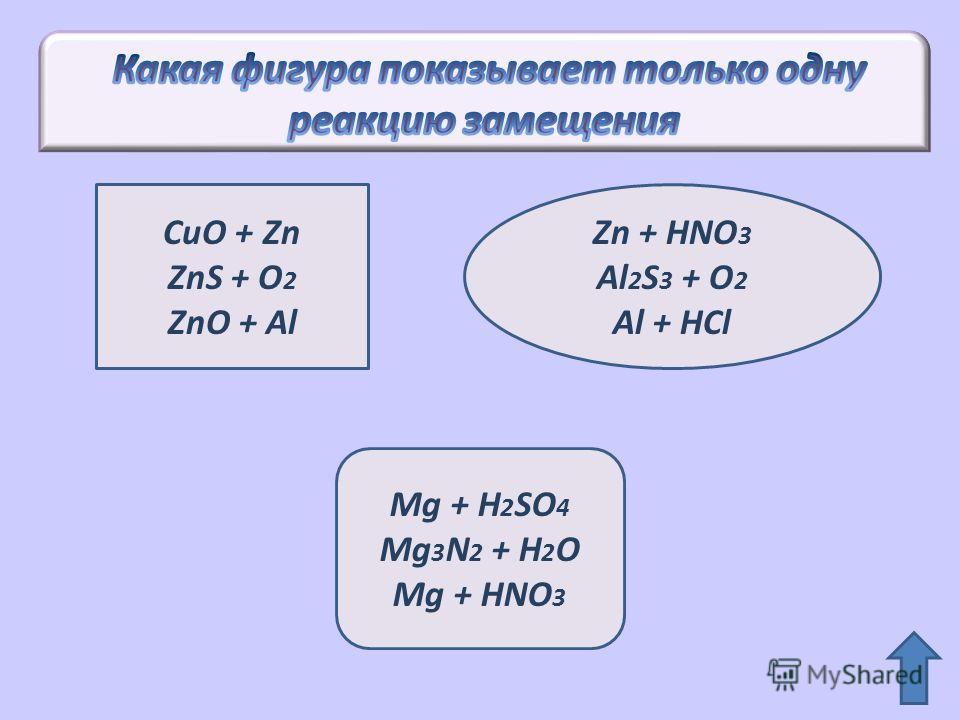 CuO + Zn ZnS + O 2 ZnO + Al Zn + HNO 3 Al 2 S 3 + O 2 Al + HCl Mg + H 2 SO 4 Mg 3 N 2 + H 2 O Mg + HNO 3