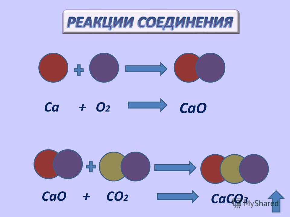 Ca + O 2 CaO CaO + CO 2 CaCO 3