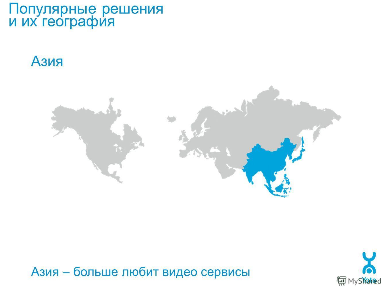 Азия Азия – больше любит видео сервисы