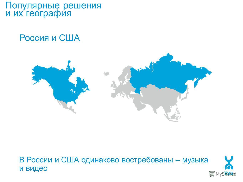 Популярные решения и их география Россия и США В России и США одинаково востребованы – музыка и видео