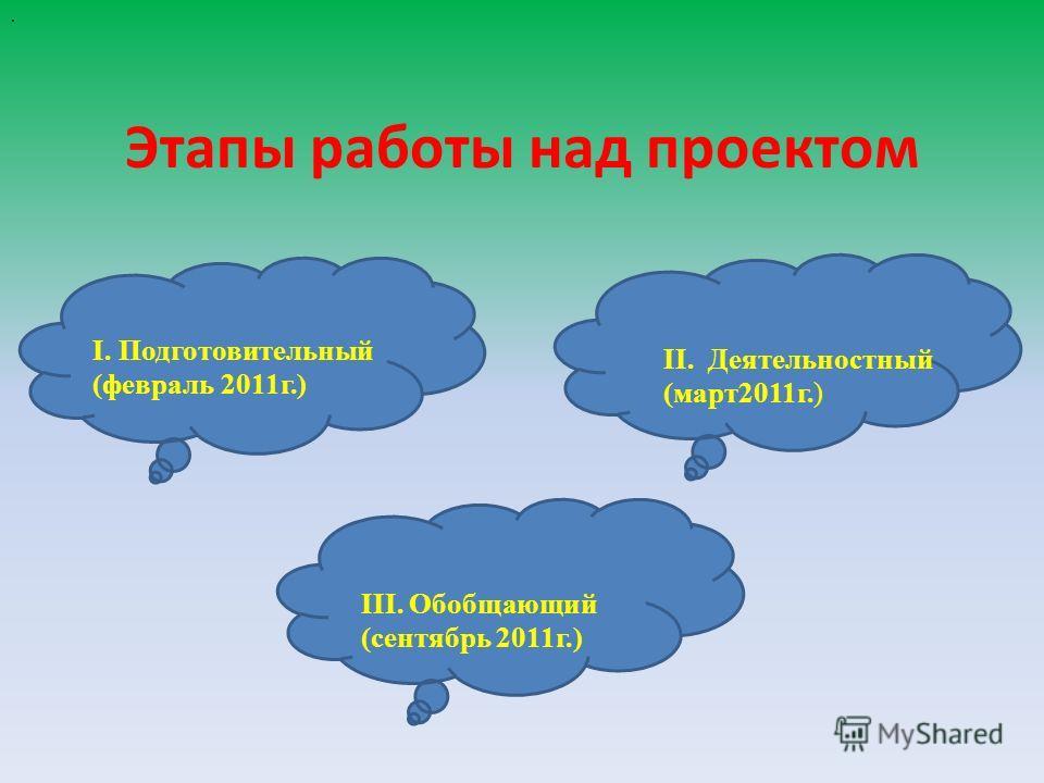 Этапы работы над проектом I. Подготовительный (февраль 2011г.). II. Деятельностный (март2011г.) III. Обобщающий (сентябрь 2011г.)