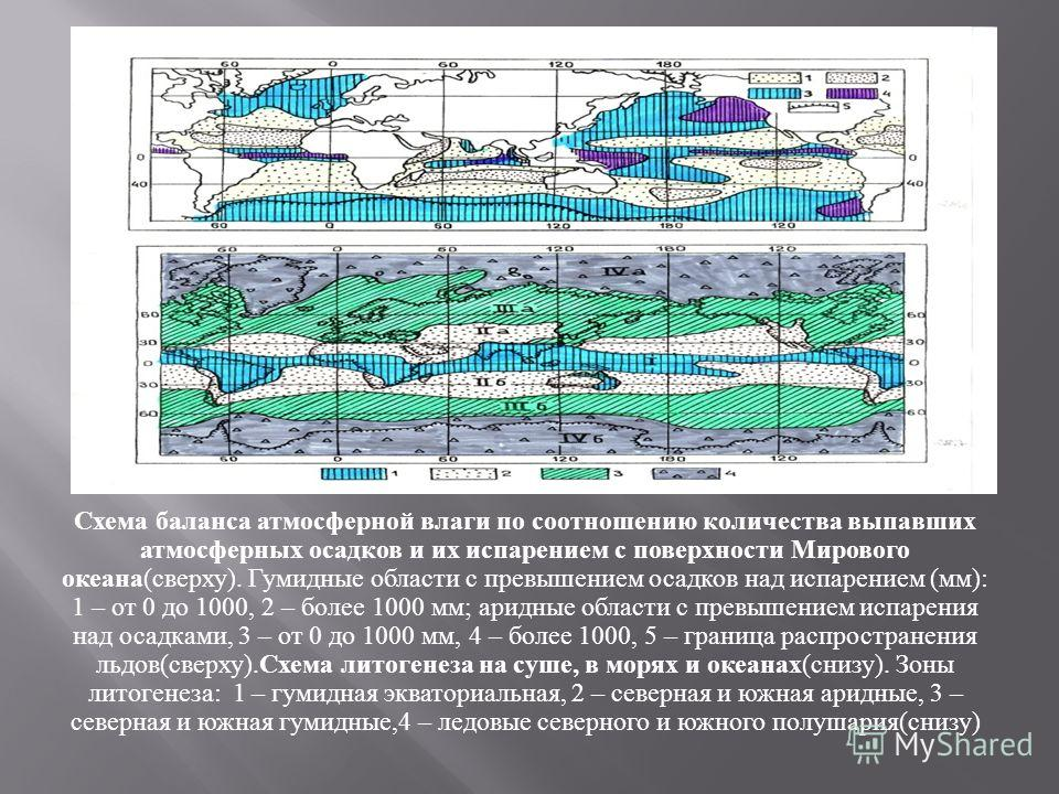 Схема баланса атмосферной влаги по соотношению количества выпавших атмосферных осадков и их испарением с поверхности Мирового океана(сверху). Гумидные области с превышением осадков над испарением (мм): 1 – от 0 до 1000, 2 – более 1000 мм; аридные обл