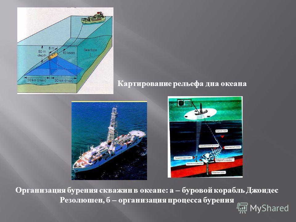 Картирование рельефа дна океана Организация бурения скважин в океане: а – буровой корабль Джоидес Резолюшен, б – организация процесса бурения