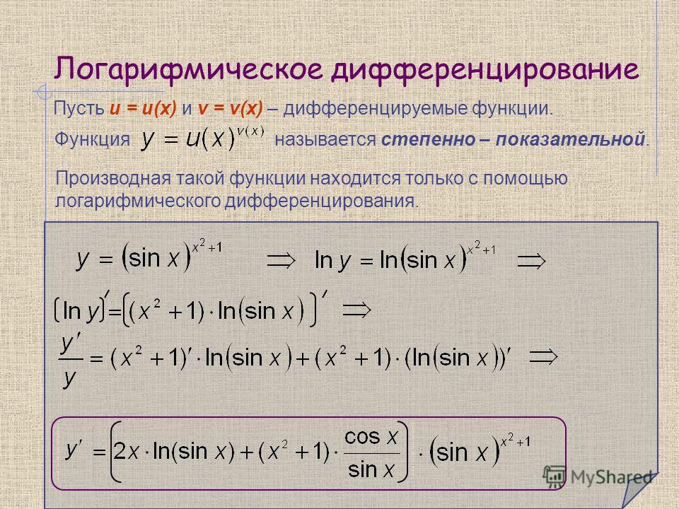 Логарифмическое дифференцирование Функция называется степенно – показательной. Пусть u = u(x) и v = v(x) – дифференцируемые функции. Производная такой функции находится только с помощью логарифмического дифференцирования.