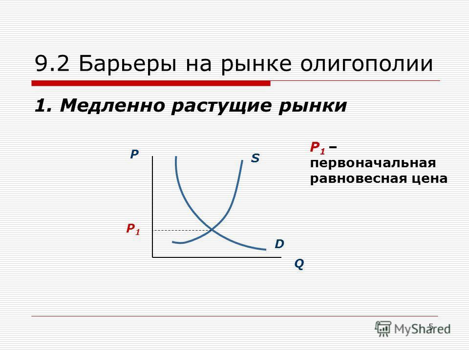 5 9.2 Барьеры на рынке олигополии 1. Медленно растущие рынки Q P S D P1P1 P 1 – первоначальная равновесная цена