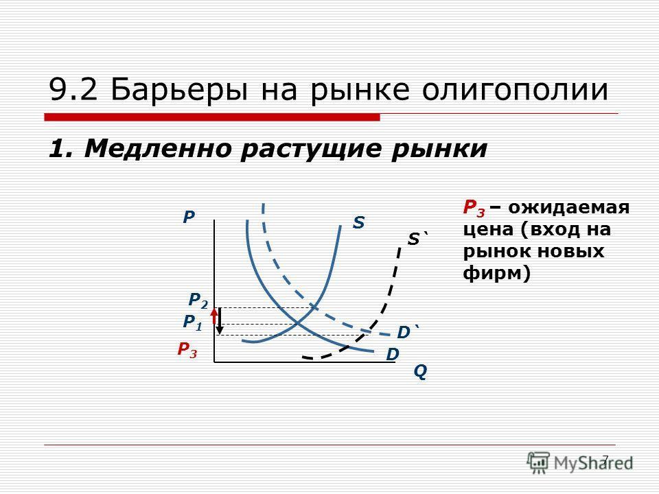 7 9.2 Барьеры на рынке олигополии 1. Медленно растущие рынки Q P S D P1P1 D` P2P2 S` P3P3 P 3 – ожидаемая цена (вход на рынок новых фирм)
