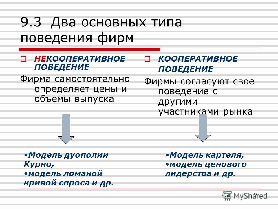 9 9.3 Два основных типа поведения фирм НЕКООПЕРАТИВНОЕ ПОВЕДЕНИЕ Фирма самостоятельно определяет цены и объемы выпуска КООПЕРАТИВНОЕ ПОВЕДЕНИЕ Фирмы согласуют свое поведение с другими участниками рынка Модель дуополии Курно, модель ломаной кривой спр
