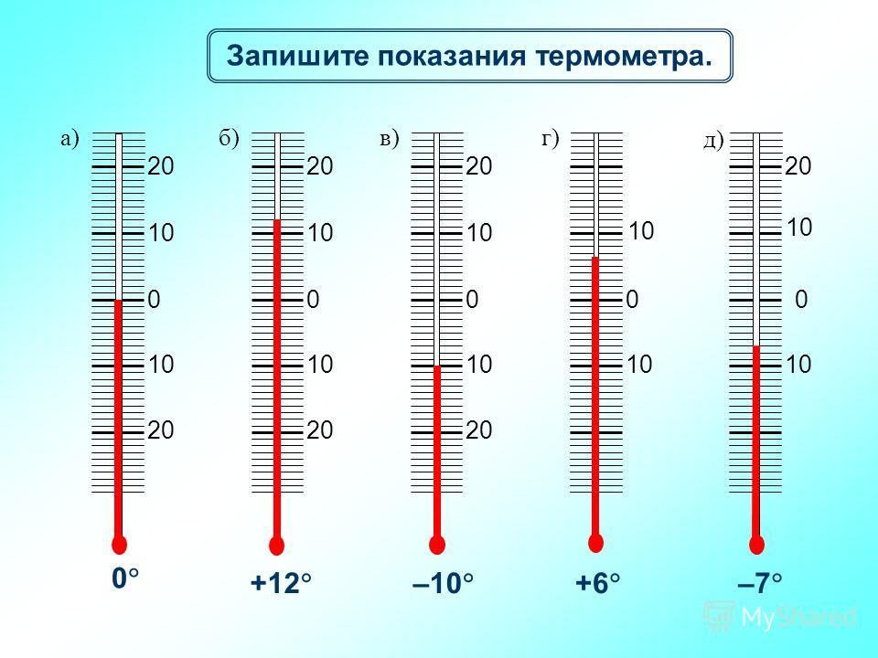 0 20 10 0 20 10 0 20 10 0 20 10 0 +12 –10 +6 –7 а)б)в)г) д) 0 Запишите показания термометра.