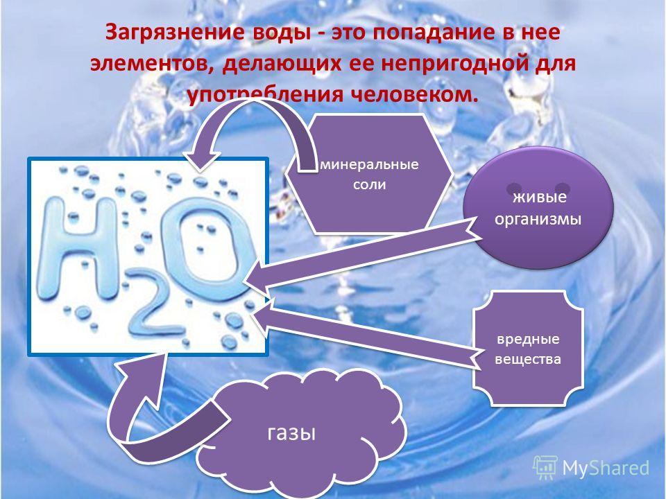 Вода - самое распространенное вещество в природе. Мёртвая вода из водопроводного крана. Живая вода родников.
