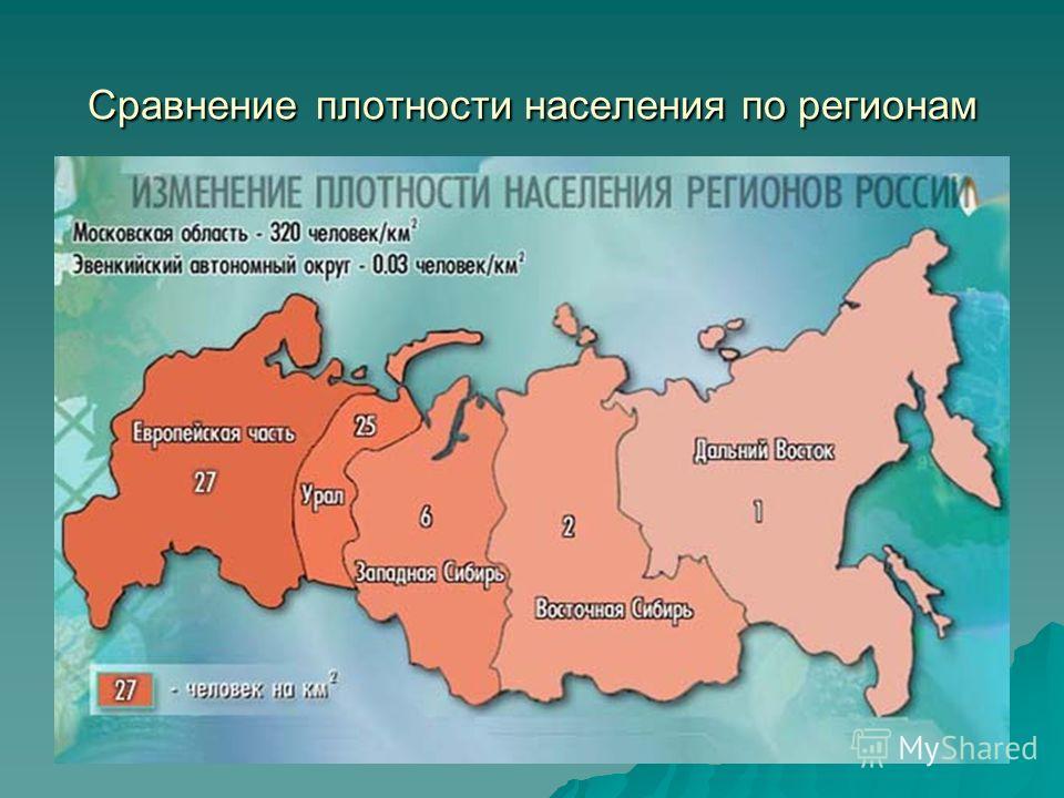 Сравнение плотности населения по регионам