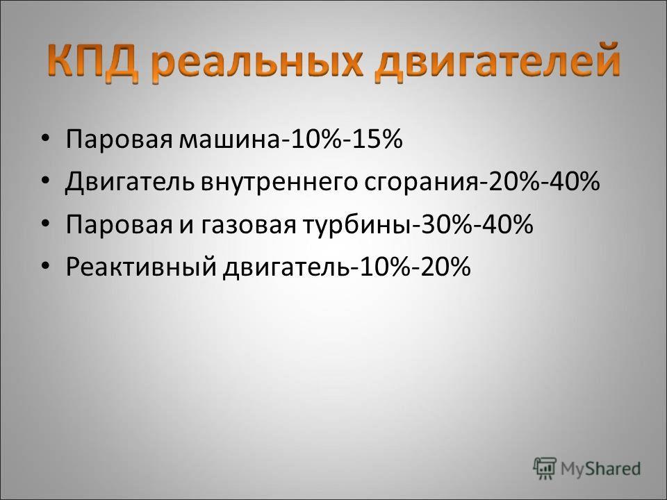 Паровая машина-10%-15% Двигатель внутреннего сгорания-20%-40% Паровая и газовая турбины-30%-40% Реактивный двигатель-10%-20%
