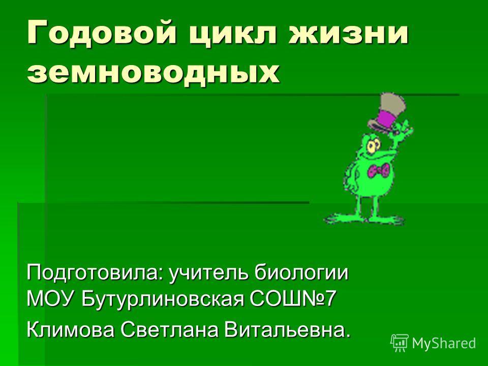 Годовой цикл жизни земноводных Подготовила: учитель биологии МОУ Бутурлиновская СОШ7 Климова Светлана Витальевна.