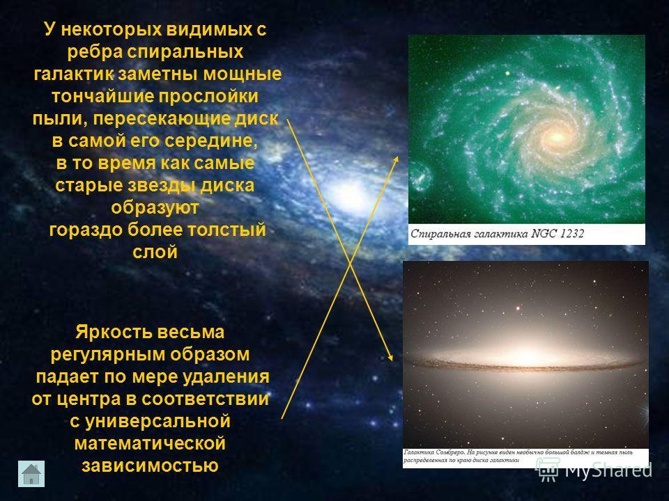 У некоторых видимых с ребра спиральных галактик заметны мощные тончайшие прослойки пыли, пересекающие диск в самой его середине, в то время как самые старые звезды диска образуют гораздо более толстый слой Яркость весьма регулярным образом падает по