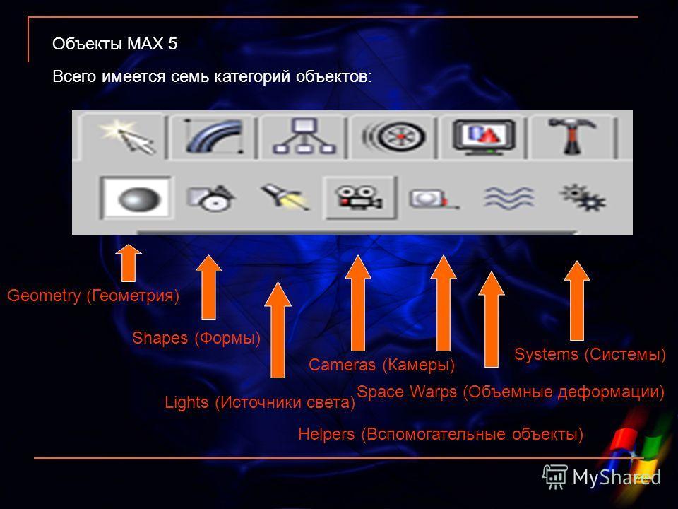 Объекты МАХ 5 Всего имеется семь категорий объектов: Geometry (Геометрия) Shapes (Формы) Lights (Источники света) Cameras (Камеры) Helpers (Вспомогательные объекты) Space Warps (Объемные деформации) Systems (Системы)