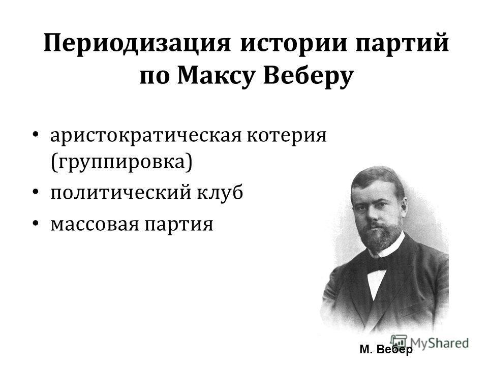 Периодизация истории партий по Максу Веберу аристократическая котерия (группировка) политический клуб массовая партия М. Вебер