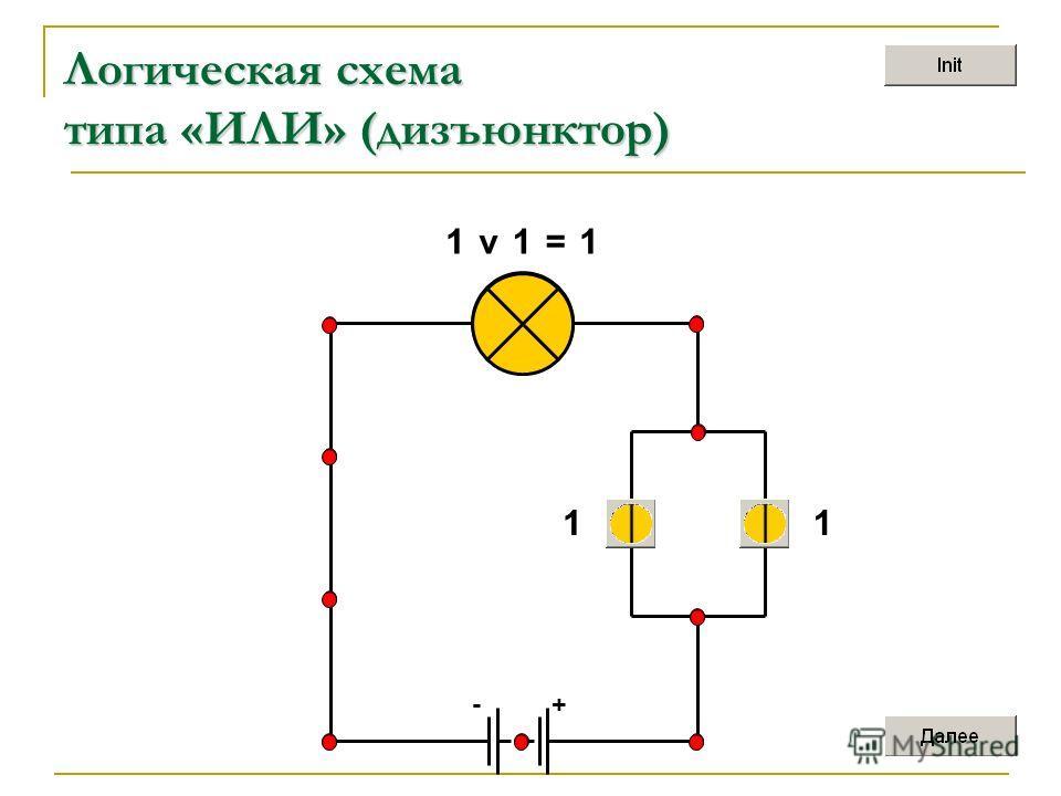 +- Логическая схема типа «ИЛИ» (дизъюнктор) 11 1v1=1