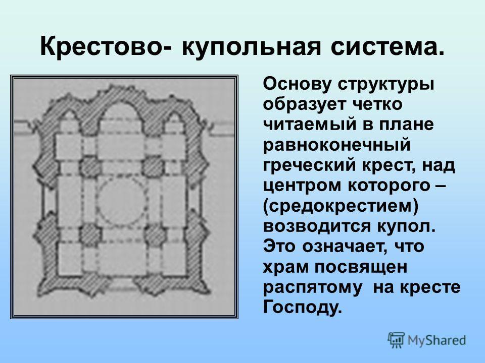 Крестово- купольная система. Основу структуры образует четко читаемый в плане равноконечный греческий крест, над центром которого – (средокрестием) возводится купол. Это означает, что храм посвящен распятому на кресте Господу.