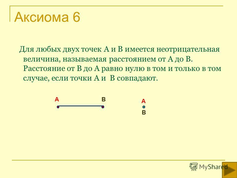 Аксиома 6 Д ля любых двух точек А и В имеется неотрицательная величина, называемая расстоянием от А до В. Расстояние от В до А равно нулю в том и только в том случае, если точки А и В совпадают. АВ А В