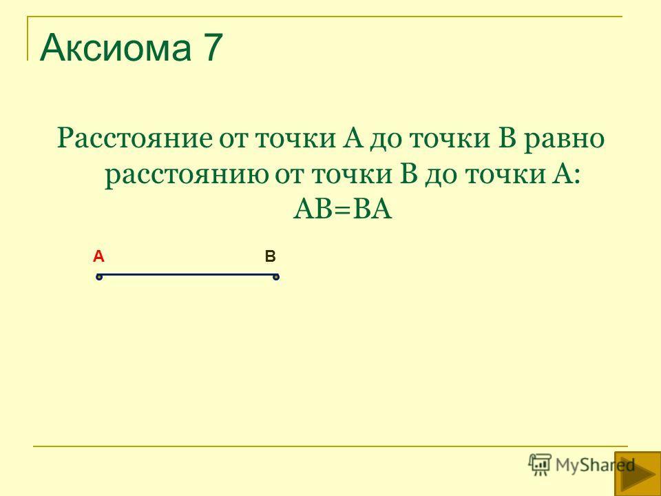 Аксиома 7 Расстояние от точки А до точки В равно расстоянию от точки В до точки А: АВ=ВА АВ