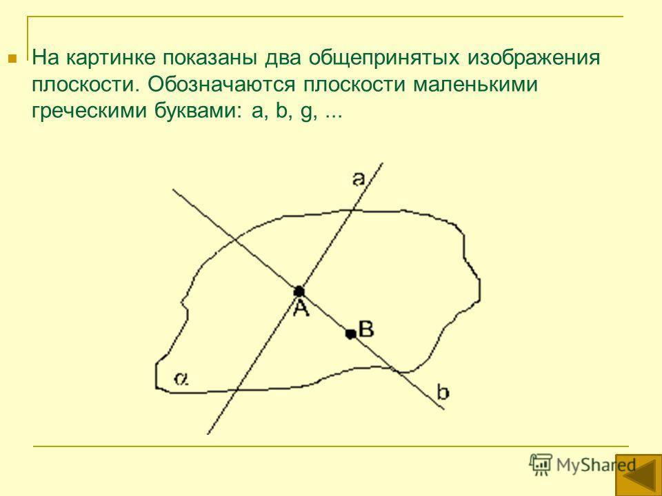 На картинке показаны два общепринятых изображения плоскости. Обозначаются плоскости маленькими греческими буквами: a, b, g,...