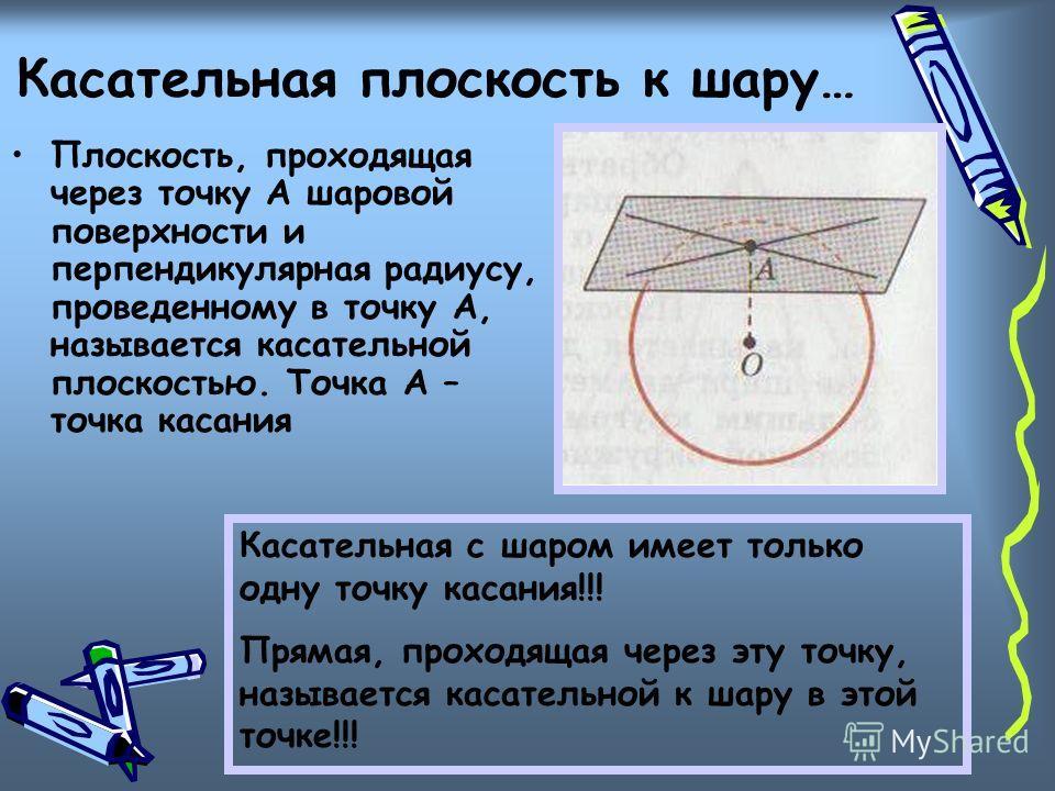 Касательная плоскость к шару… Плоскость, проходящая через точку А шаровой поверхности и перпендикулярная радиусу, проведенному в точку А, называется касательной плоскостью. Точка А – точка касания Касательная с шаром имеет только одну точку касания!!