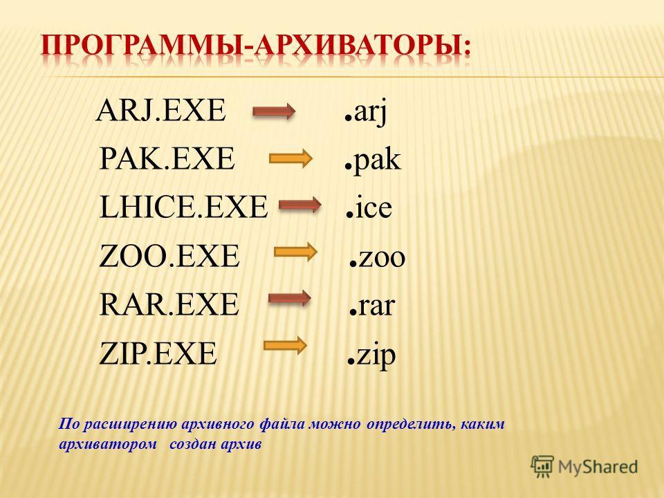 ARJ.EXE. arj PAK.EXE. pak LHICE.EXE. ice ZOO.EXE. zoo RAR.EXE. rar ZIP.EXE. zip По pасшиpению аpхивного файла можно опpеделить, каким аpхиватоpом создан аpхив
