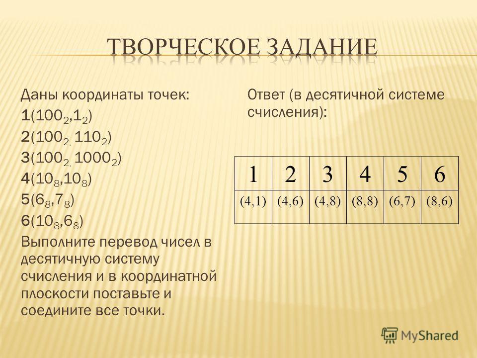 Даны координаты точек: 1(100 2,1 2 ) 2(100 2, 110 2 ) 3(100 2, 1000 2 ) 4(10 8,10 8 ) 5(6 8,7 8 ) 6(10 8,6 8 ) Выполните перевод чисел в десятичную систему счисления и в координатной плоскости поставьте и соедините все точки. Ответ (в десятичной сист