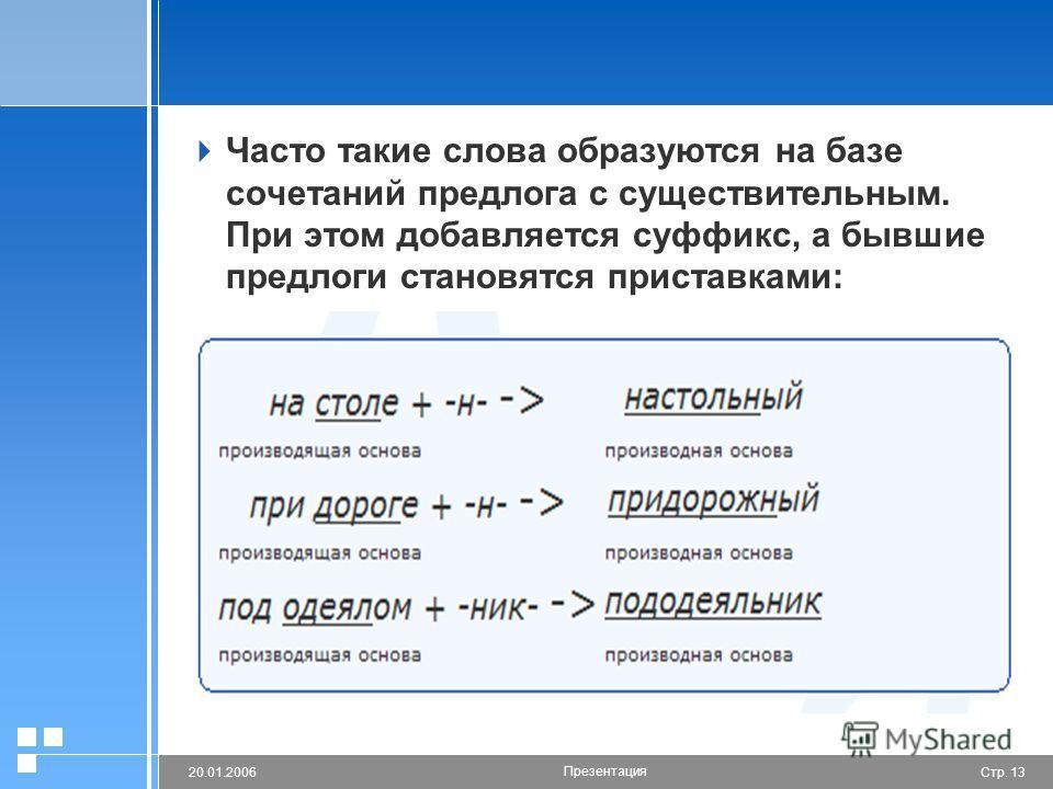 Стр. 1320.01.2006 Презентация Часто такие слова образуются на базе сочетаний предлога с существительным. При этом добавляется суффикс, а бывшие предлоги становятся приставками: