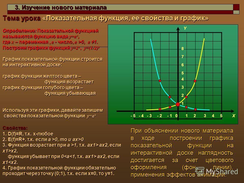 Тема урока «Показательная функция, ее свойства и график» Определение: Показательной функцией называются функцию вида у=a x, где х – переменная, a - число, a >0, a 1. Построим графики функций у=2 x, у=(1/2) x График показательной функции строится на и