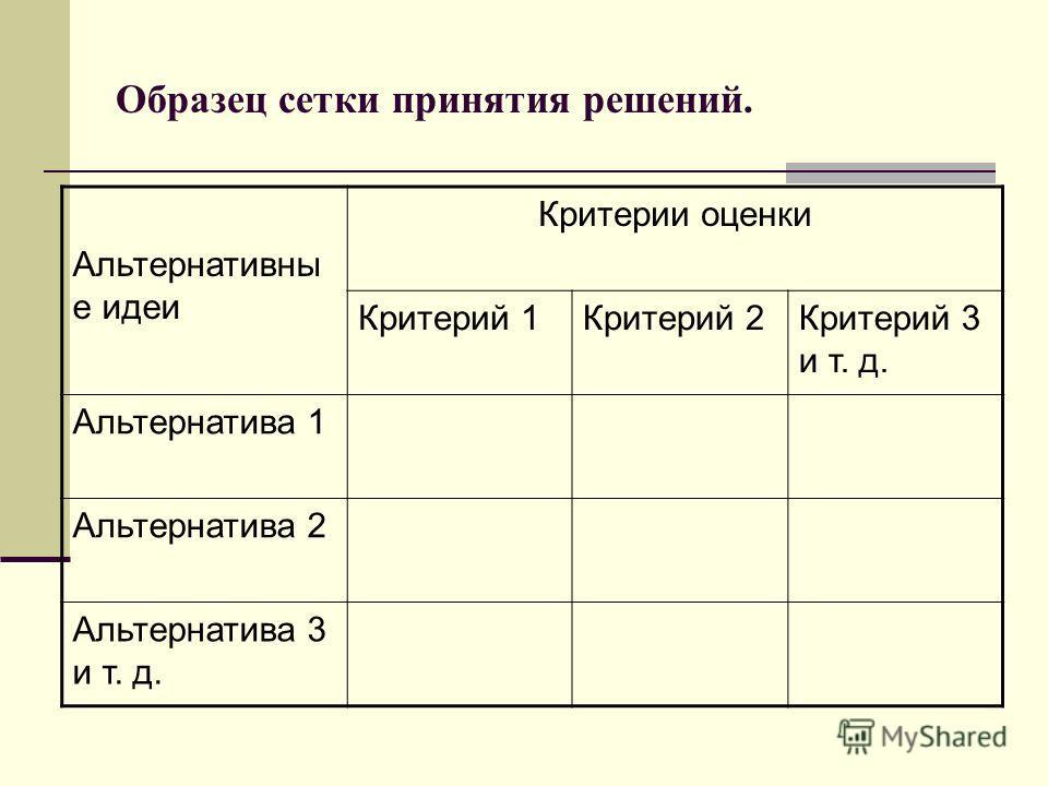 Образец сетки принятия решений. Альтернативны е идеи Критерии оценки Критерий 1Критерий 2Критерий 3 и т. д. Альтернатива 1 Альтернатива 2 Альтернатива 3 и т. д.