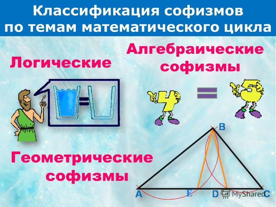 Алгебраические софизмы Геометрические софизмы Логические Классификация софизмов по темам математического цикла Е