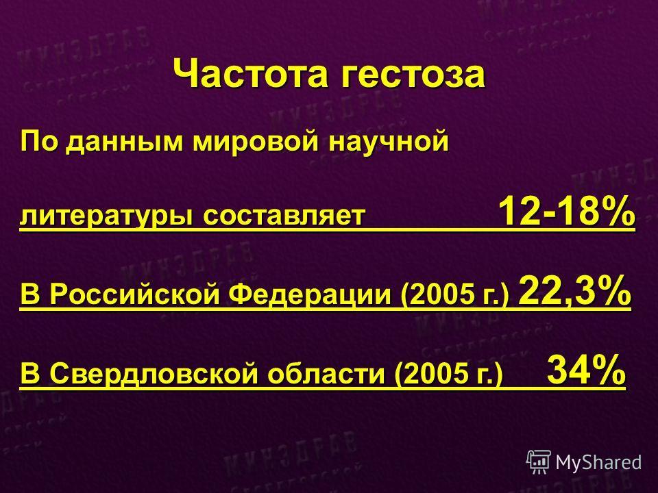 Частота гестоза По данным мировой научной литературы составляет 12-18% В Российской Федерации (2005 г.) 22,3% В Свердловской области (2005 г.) 34%