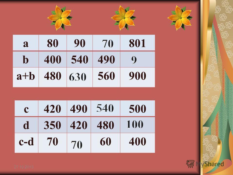 27.10.20136 a8090801 b400540490 а+b480560900 c420490500 d350420480 с-d7060400
