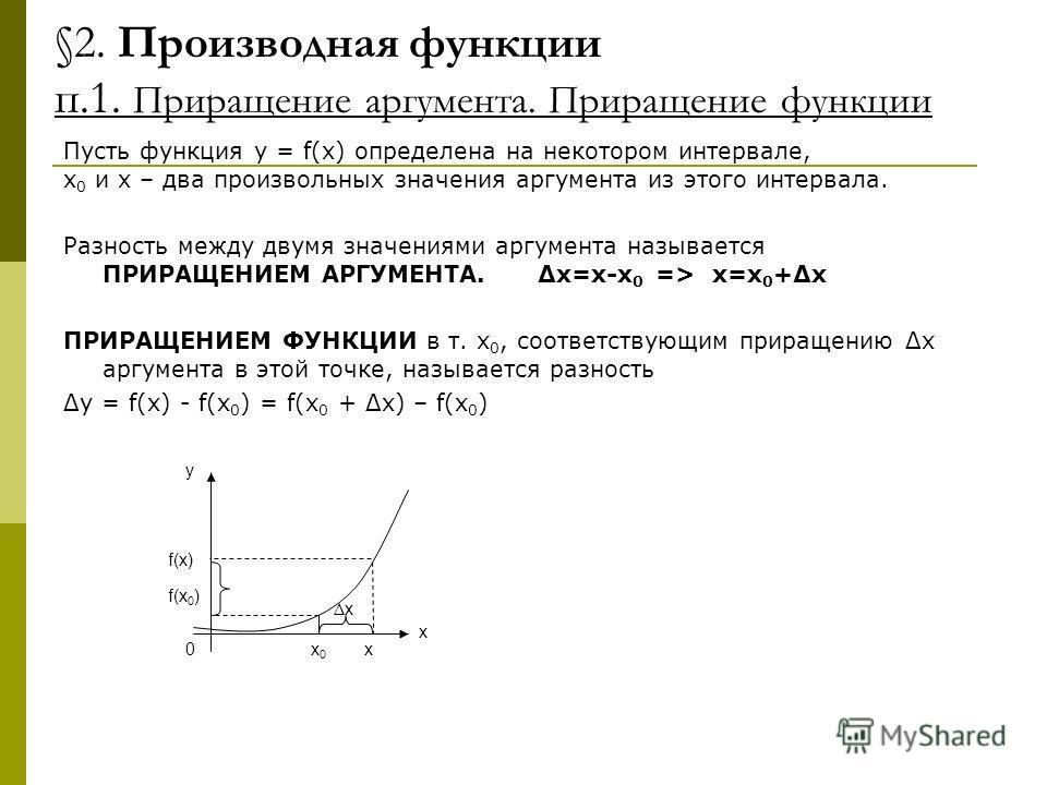 §2. Производная функции п.1. Приращение аргумента. Приращение функции Пусть функция y = f(x) определена на некотором интервале, х 0 и x – два произвольных значения аргумента из этого интервала. Разность между двумя значениями аргумента называется ПРИ