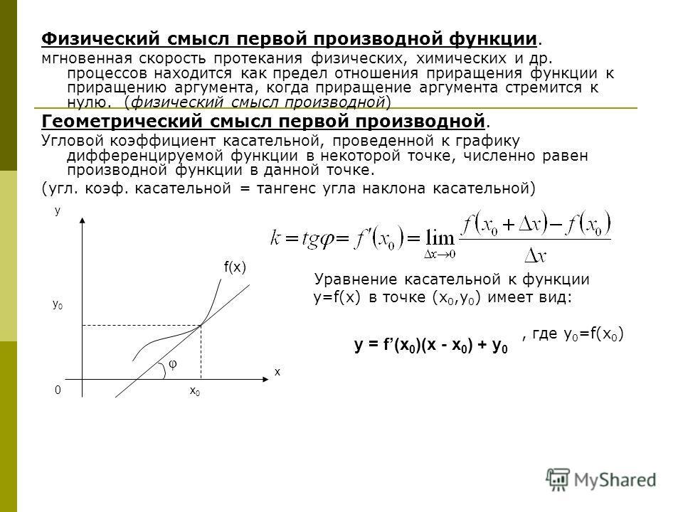 Физический смысл первой производной функции. мгновенная скорость протекания физических, химических и др. процессов находится как предел отношения приращения функции к приращению аргумента, когда приращение аргумента стремится к нулю. (физический смыс