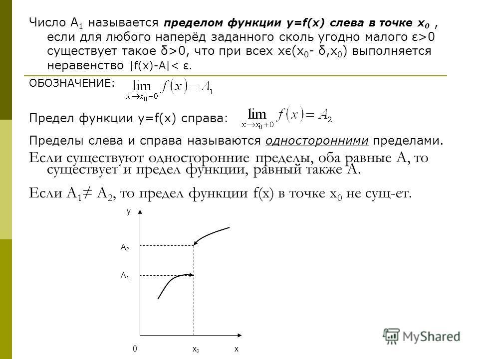 Число A 1 называется пределом функции y=f(x) слева в точке х 0, если для любого наперёд заданного сколь угодно малого ε>0 существует такое δ>0, что при всех хє(х 0 - δ,х 0 ) выполняется неравенство  f(x)-A < ε. ОБОЗНАЧЕНИЕ: Предел функции y=f(x) спра