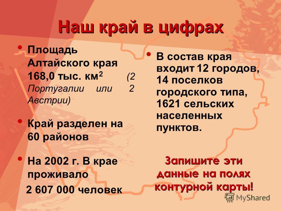 Алтайский край образован 28 сентября 1937 г. (Алтайский край и Ойротская автономная область) С 1991 г. Алтайский край существует в современных границах