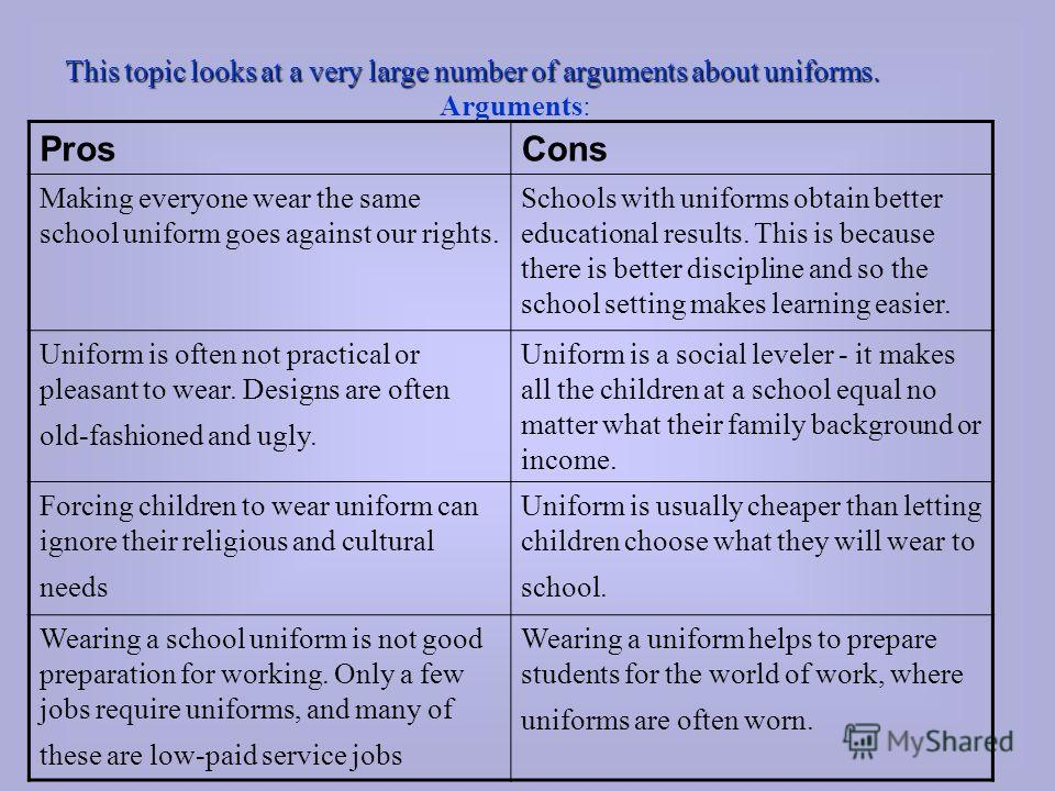 a debate about the effects of uniforms in school The debate over school uniforms context in some countries, eg britain and many caribbean states, it is common for school pupils to have to wear distinctive opinions are formed about the appearance of uniforms powerful effects on the way in which a student should dress this significant role of attire.