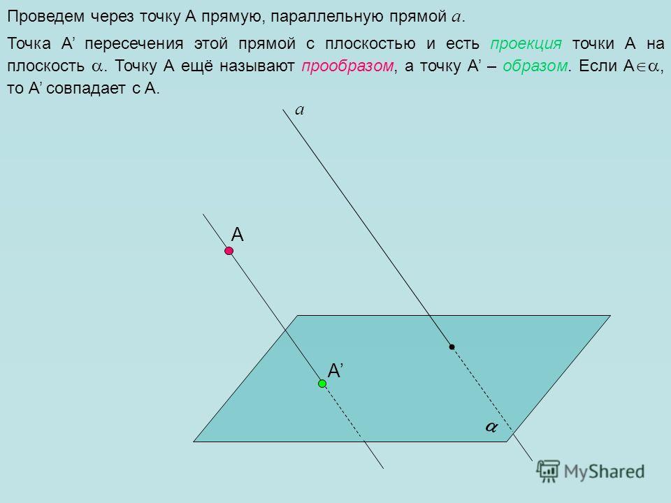А а Проведем через точку А прямую, параллельную прямой а. А Точка А пересечения этой прямой с плоскостью и есть проекция точки А на плоскость. Точку А ещё называют прообразом, а точку А – образом. Если А, то А совпадает с А.