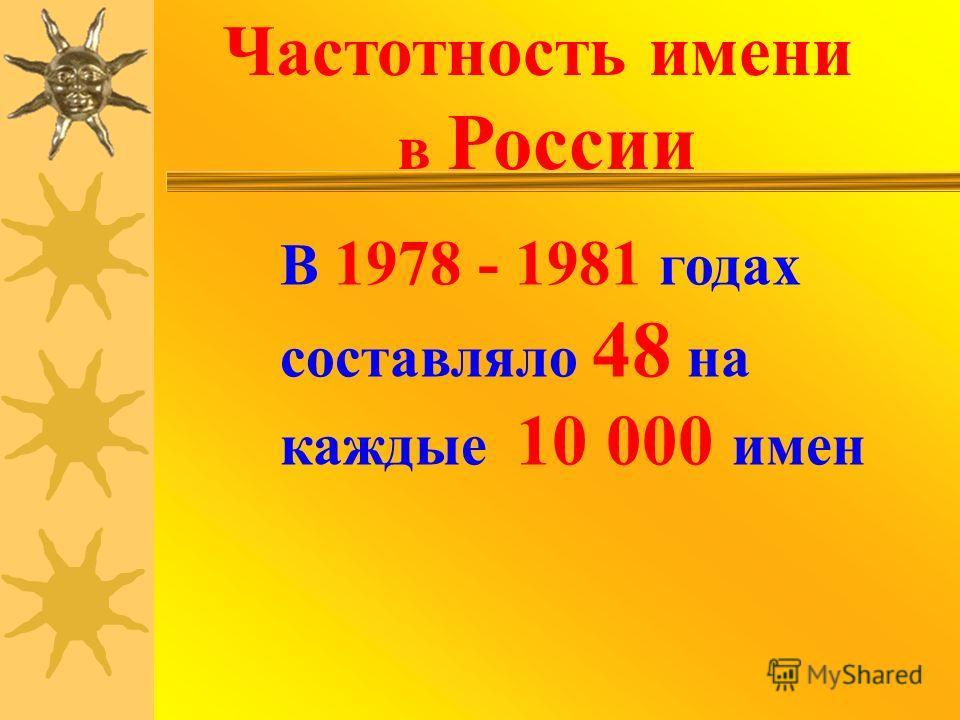 В 1978 - 1981 годах составляло 48 на каждые 10 000 имен Частотность имени в России