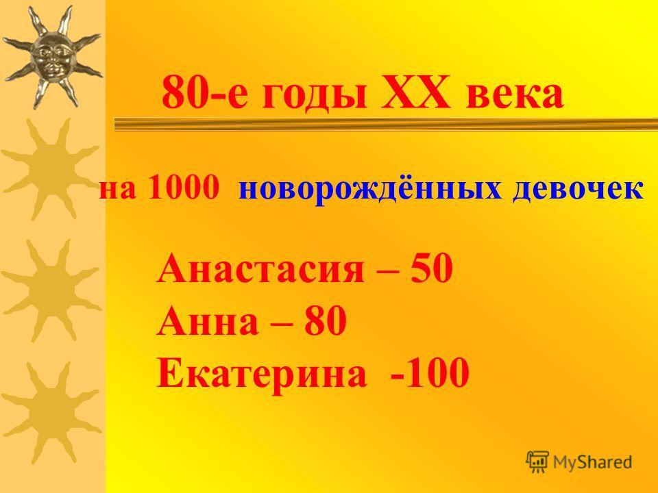 на 1000 новорождённых девочек Анастасия – 50 Анна – 80 Екатерина -100 80-е годы ХХ века