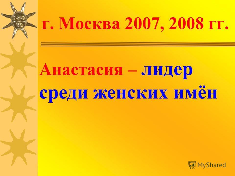 г. Москва 2007, 2008 гг. Анастасия – лидер среди женских имён