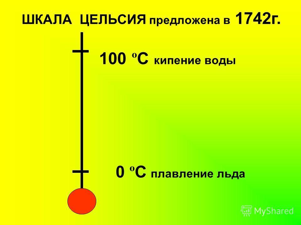 0 º С плавление льда 100 º С кипение воды ШКАЛА ЦЕЛЬСИЯ предложена в 1742г.