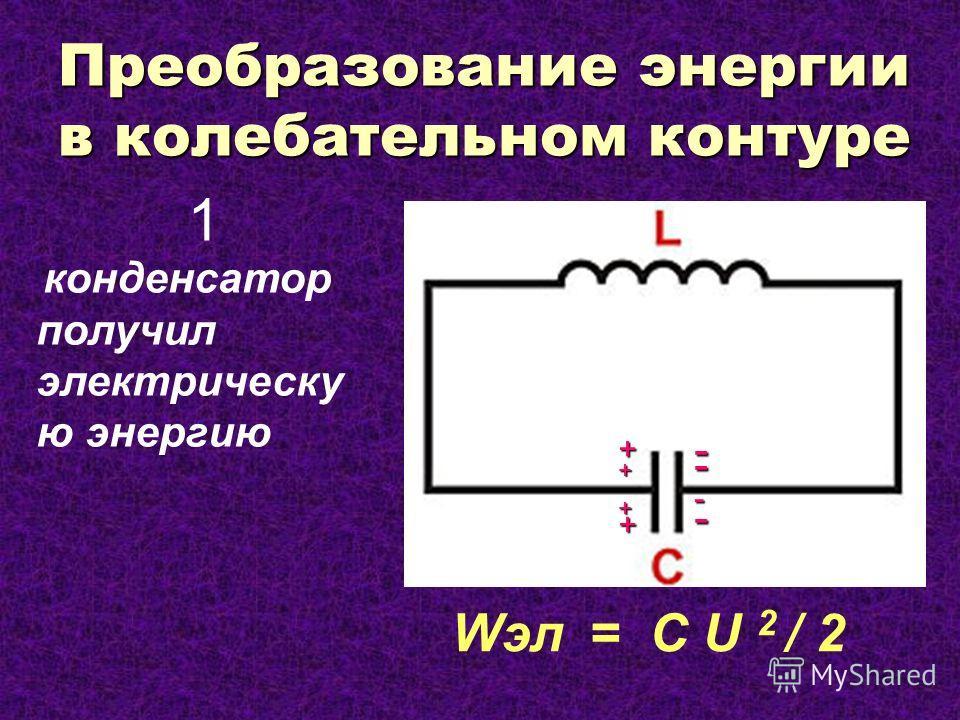 Преобразование энергии в колебательном контуре конденсатор получил электрическу ю энергию Wэл = C U 2 / 2 1 I I - + + + + - - -