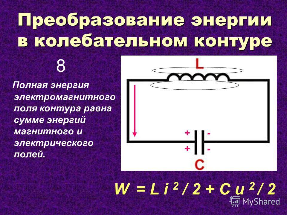 Преобразование энергии в колебательном контуре Полная энергия электромагнитного поля контура равна сумме энергий магнитного и электрического полей. W = L i 2 / 2 + C u 2 / 2 8 I I + + - + +- -