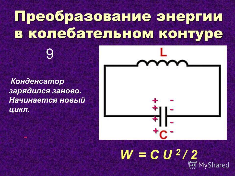 Преобразование энергии в колебательном контуре Конденсатор зарядился заново. Начинается новый цикл. W = C U 2 / 2 9 I I + + - - + + + + - - - -