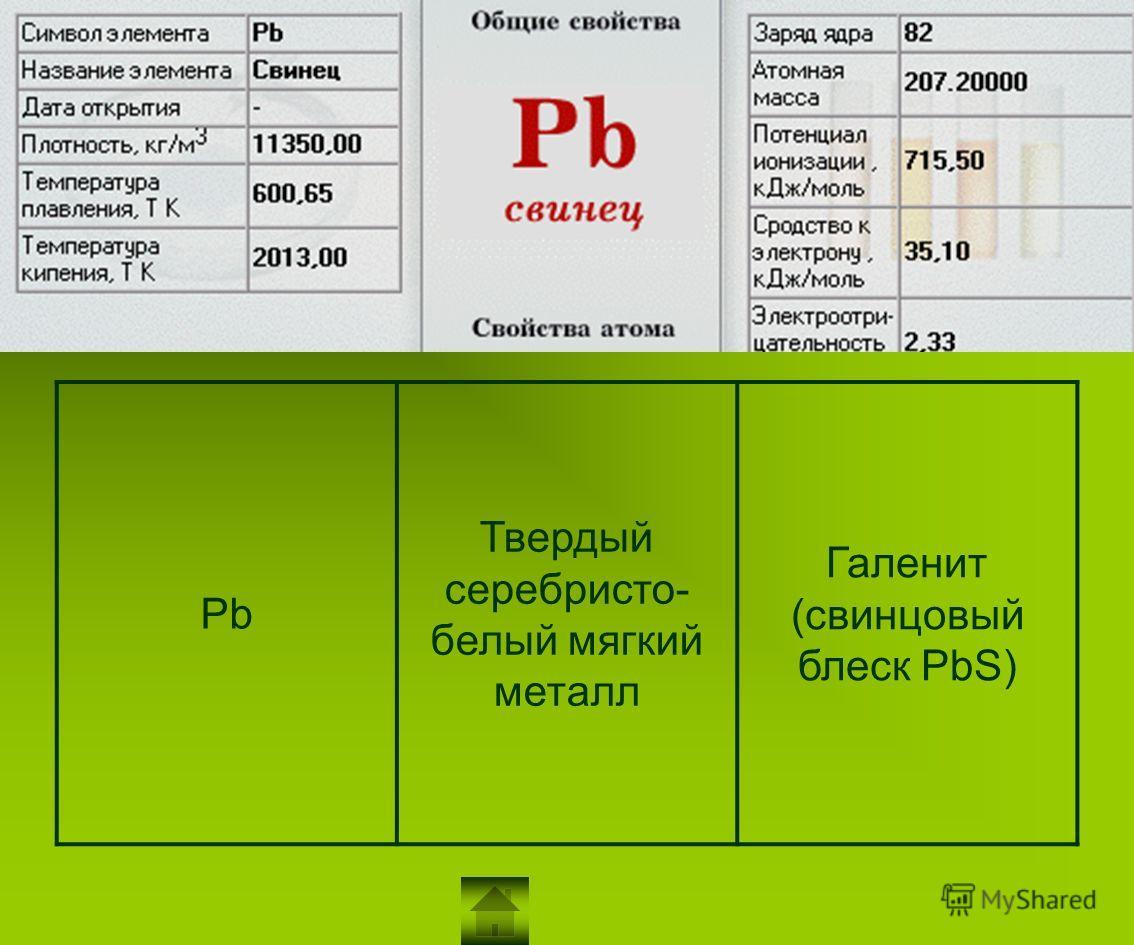 Pb Твердый серебристо- белый мягкий металл Галенит (свинцовый блеск PbS)