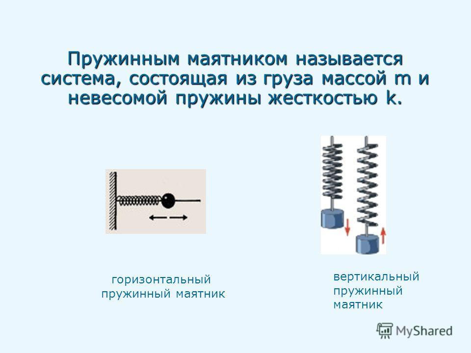 Пружинным маятником называется система, состоящая из груза массой m и невесомой пружины жесткостью k. горизонтальный пружинный маятник вертикальный пружинный маятник