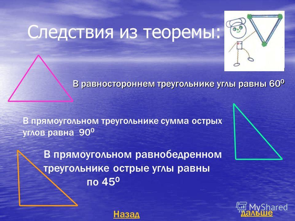 Следствия из теоремы: В равностороннем треугольнике углы равны 60 0 В прямоугольном треугольнике сумма острых углов равна 90 0 дальше Назад В прямоугольном равнобедренном треугольнике острые углы равны по 45 0