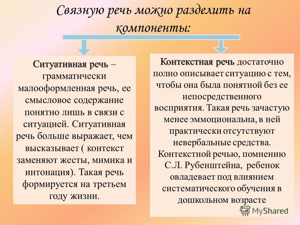 Связную речь можно разделить на компоненты: Ситуативная речь Ситуативная речь – грамматически малооформленная речь, ее смысловое содержание понятно лишь в связи с ситуацией. Ситуативная речь больше выражает, чем высказывает ( контекст заменяют жесты,